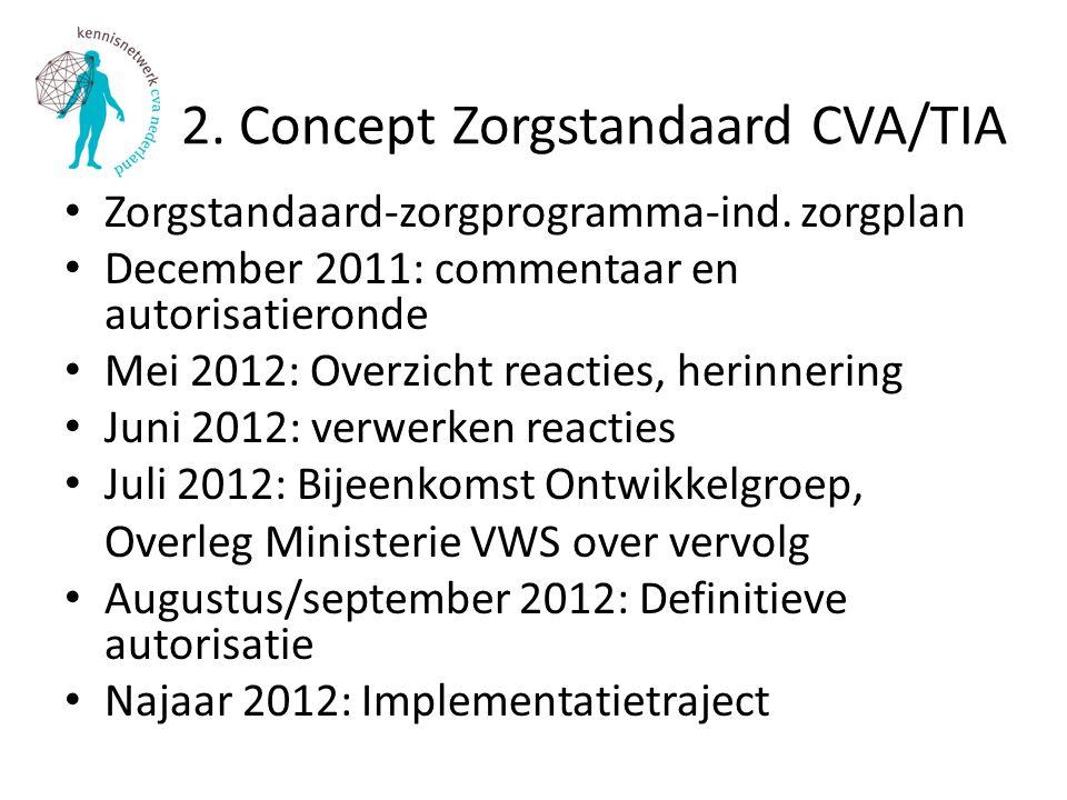 2. Concept Zorgstandaard CVA/TIA