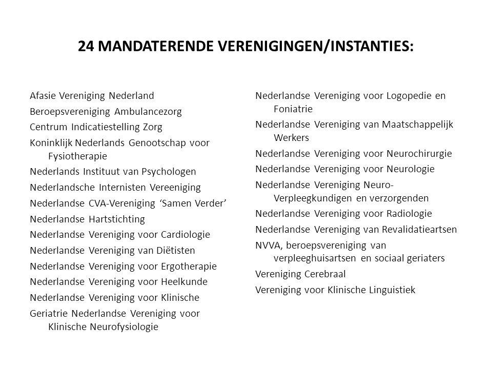 24 MANDATERENDE VERENIGINGEN/INSTANTIES: