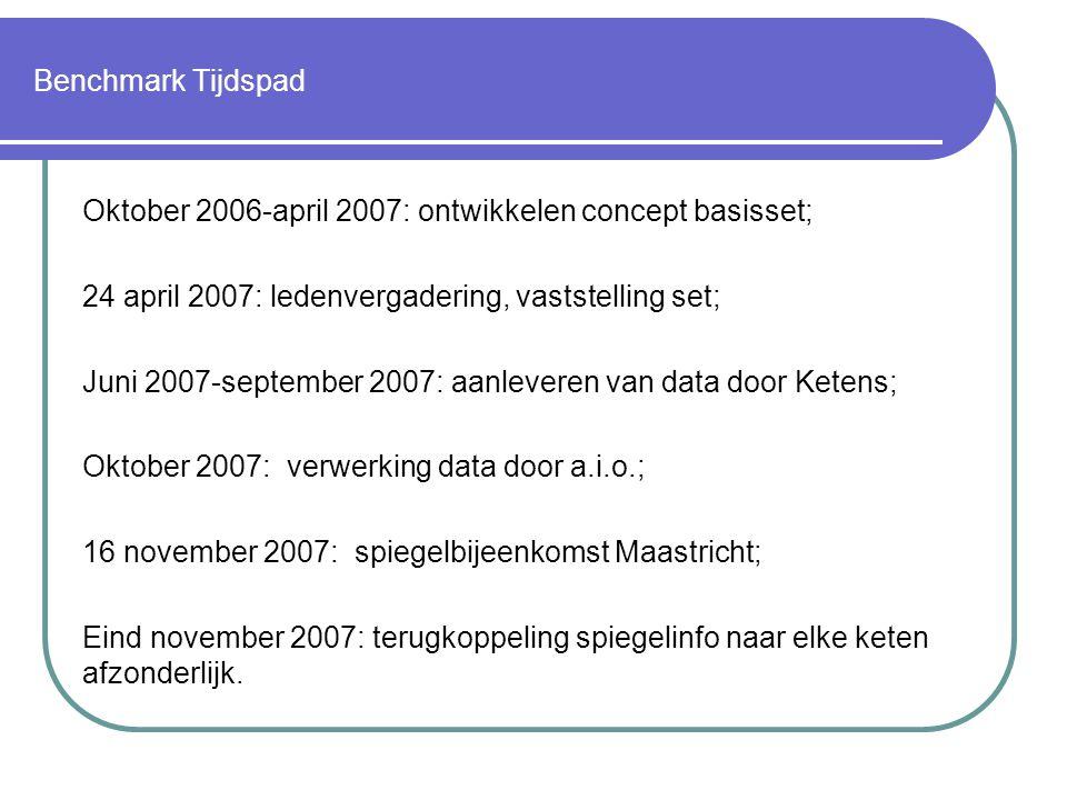 Benchmark Tijdspad Oktober 2006-april 2007: ontwikkelen concept basisset; 24 april 2007: ledenvergadering, vaststelling set;