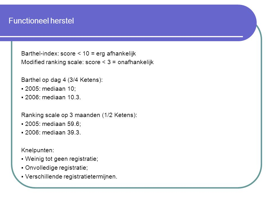 Functioneel herstel Barthel-index: score < 10 = erg afhankelijk