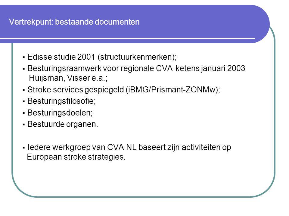 Vertrekpunt: bestaande documenten