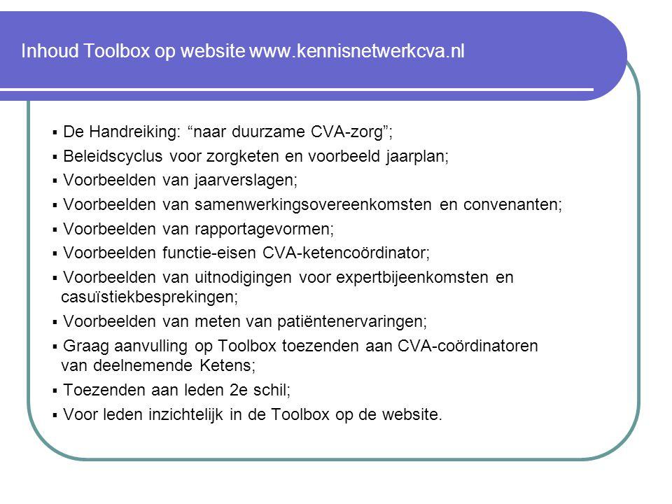 Inhoud Toolbox op website www.kennisnetwerkcva.nl
