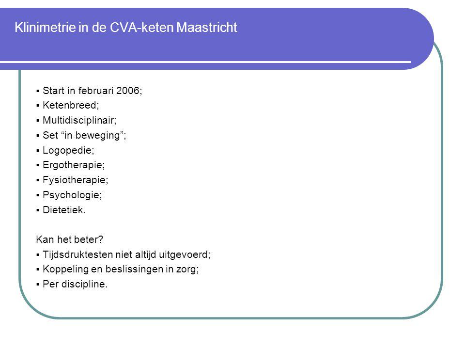 Klinimetrie in de CVA-keten Maastricht