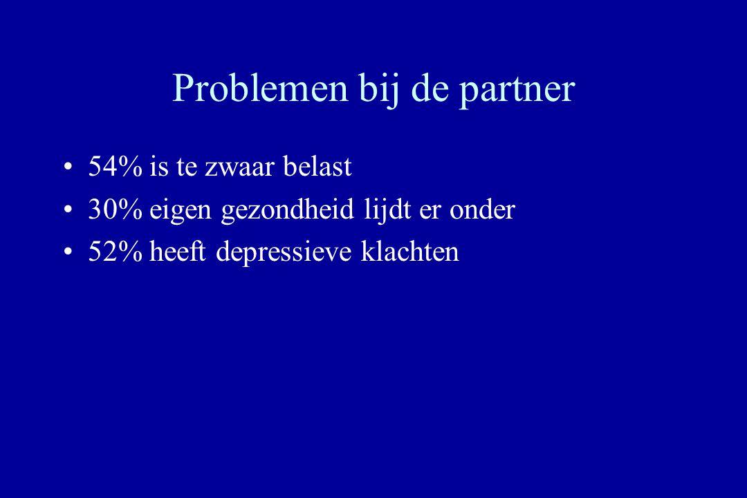 Problemen bij de partner
