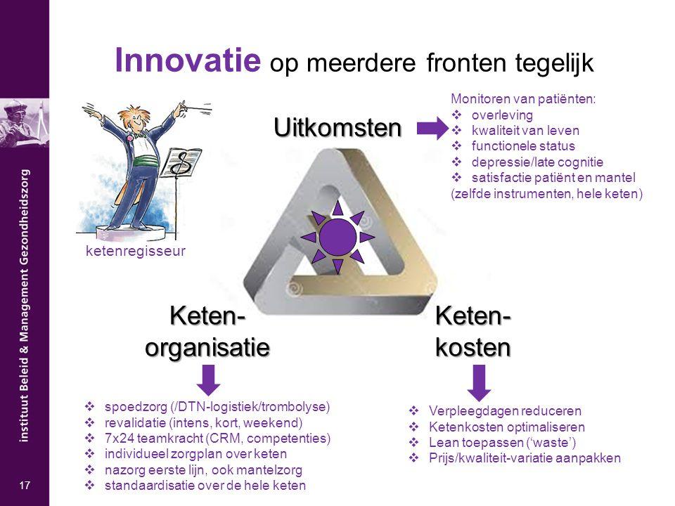 Innovatie op meerdere fronten tegelijk