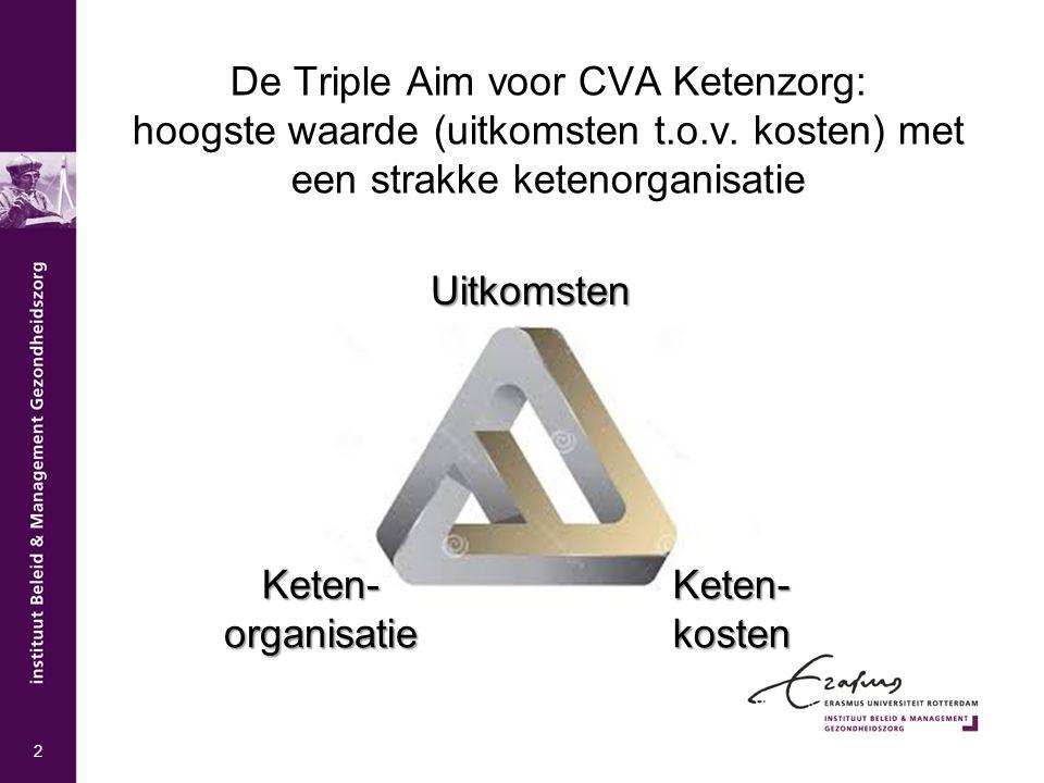 De Triple Aim voor CVA Ketenzorg: hoogste waarde (uitkomsten t. o. v