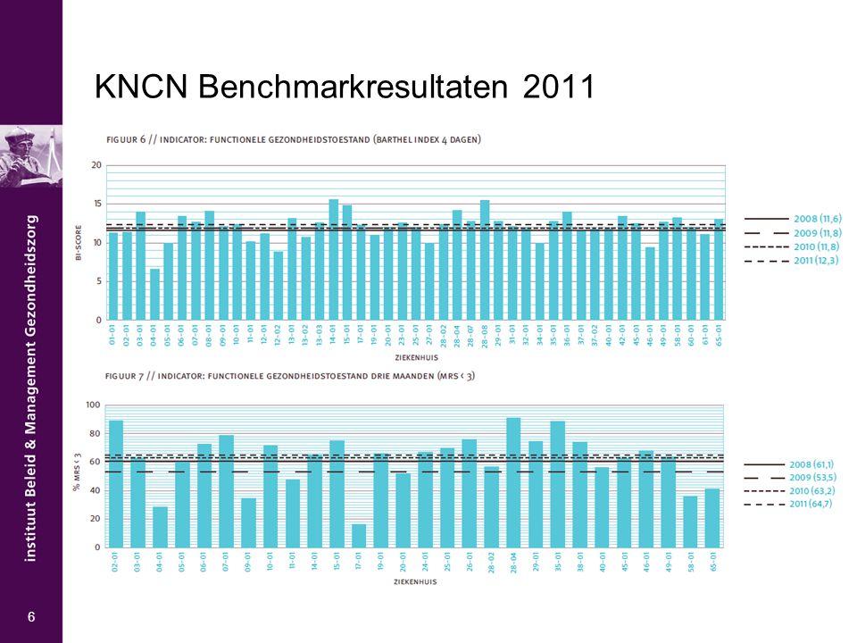 KNCN Benchmarkresultaten 2011