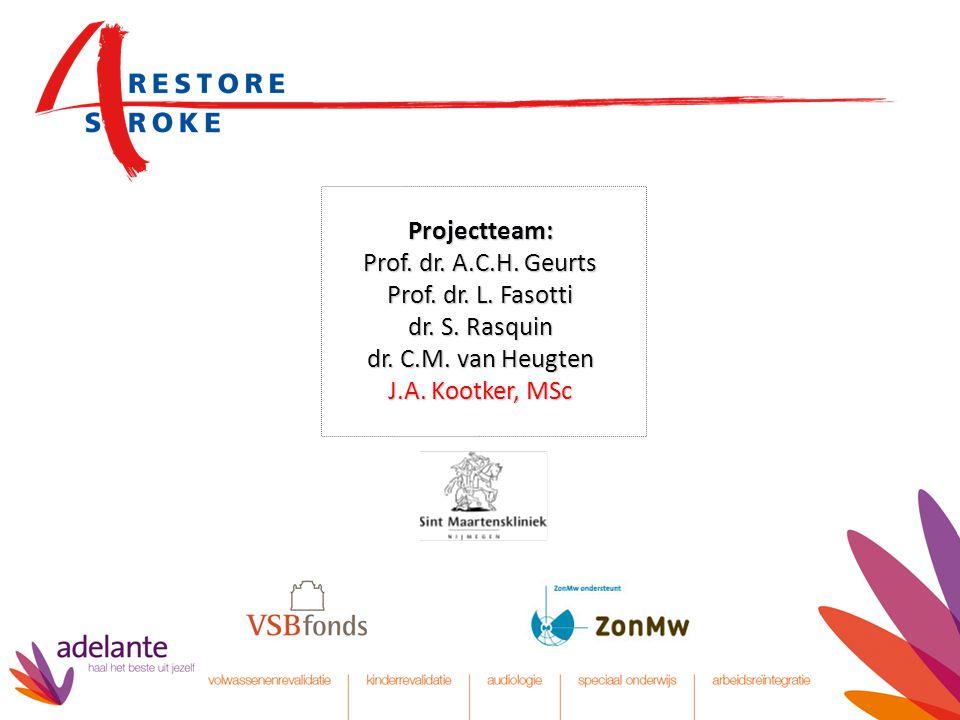 Prof. dr. L. Fasotti dr. S. Rasquin