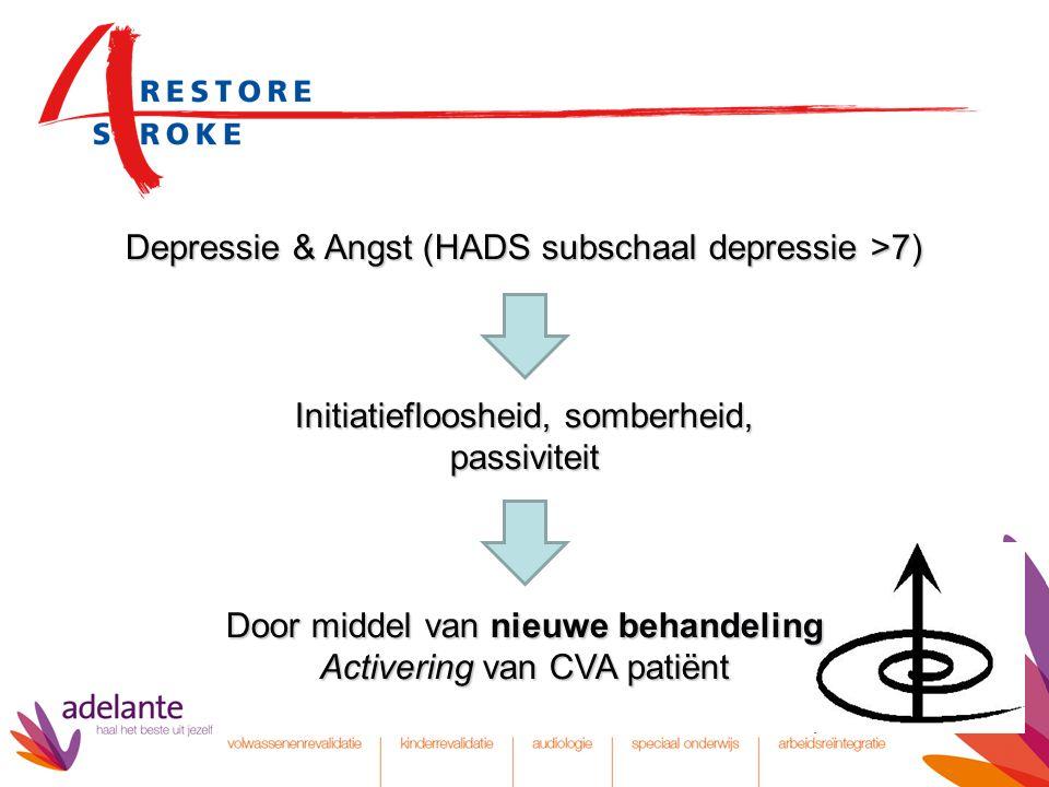 Depressie & Angst (HADS subschaal depressie >7)