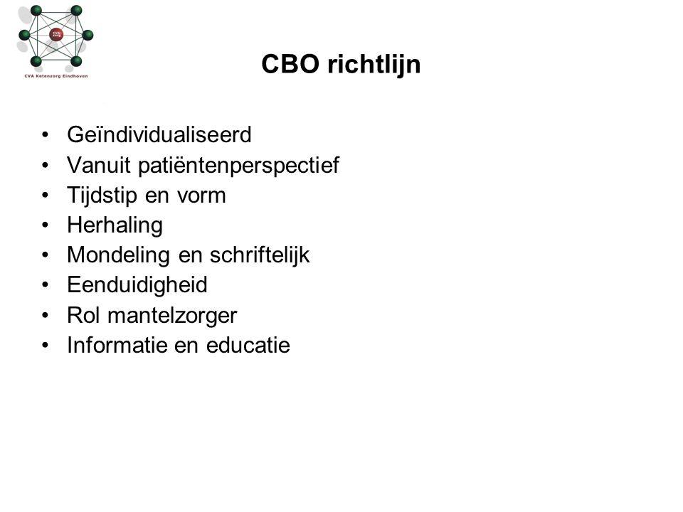 CBO richtlijn Geïndividualiseerd Vanuit patiëntenperspectief