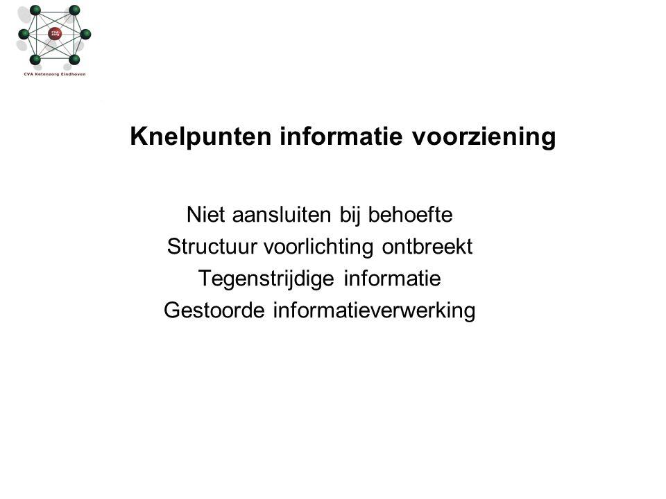 Knelpunten informatie voorziening