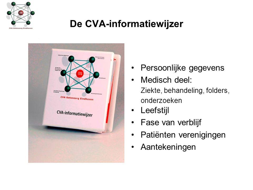 De CVA-informatiewijzer