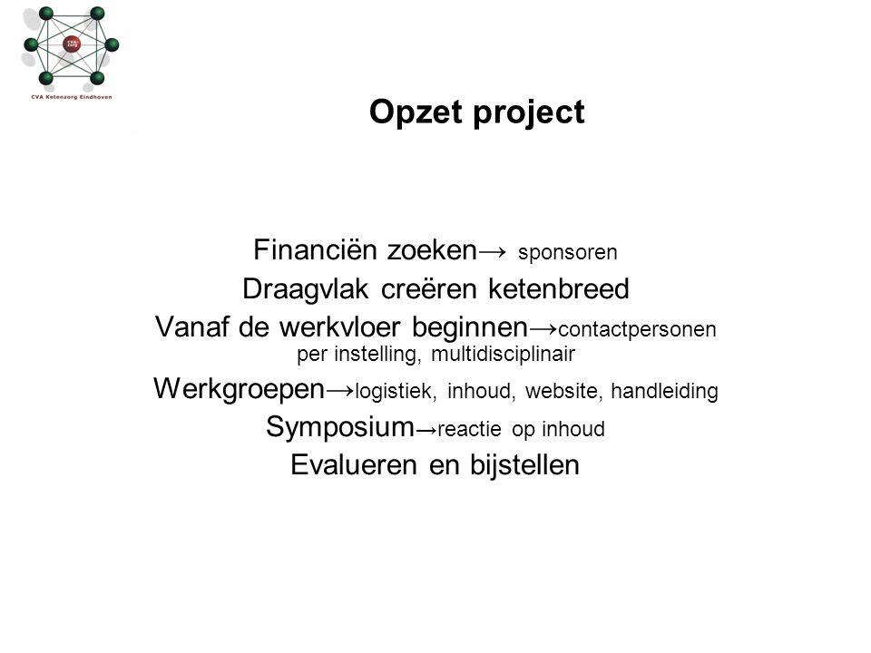 Opzet project Financiën zoeken→ sponsoren Draagvlak creëren ketenbreed