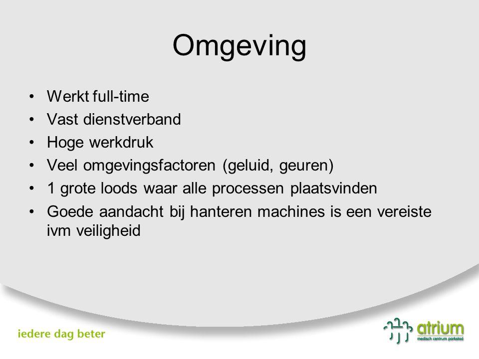Omgeving Werkt full-time Vast dienstverband Hoge werkdruk