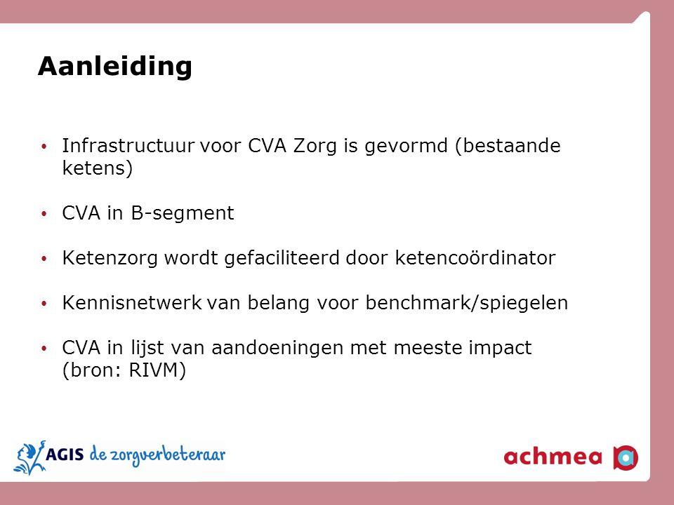 Aanleiding Infrastructuur voor CVA Zorg is gevormd (bestaande ketens)