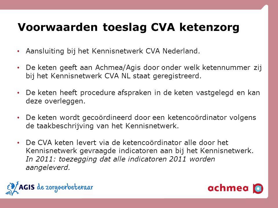 Voorwaarden toeslag CVA ketenzorg