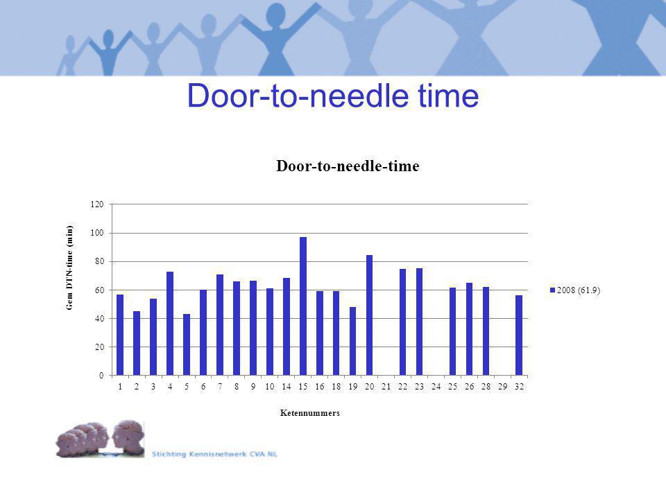 Door-to-needle time
