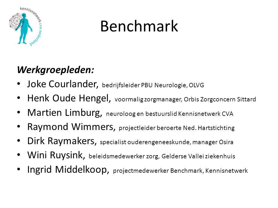 Benchmark Werkgroepleden: