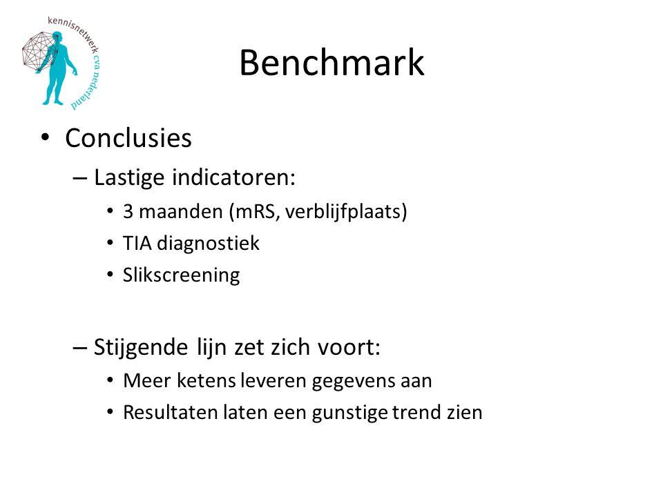 Benchmark Conclusies Lastige indicatoren:
