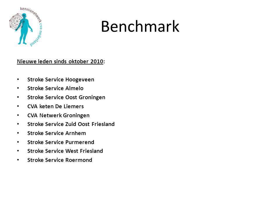 Benchmark Nieuwe leden sinds oktober 2010: Stroke Service Hoogeveen