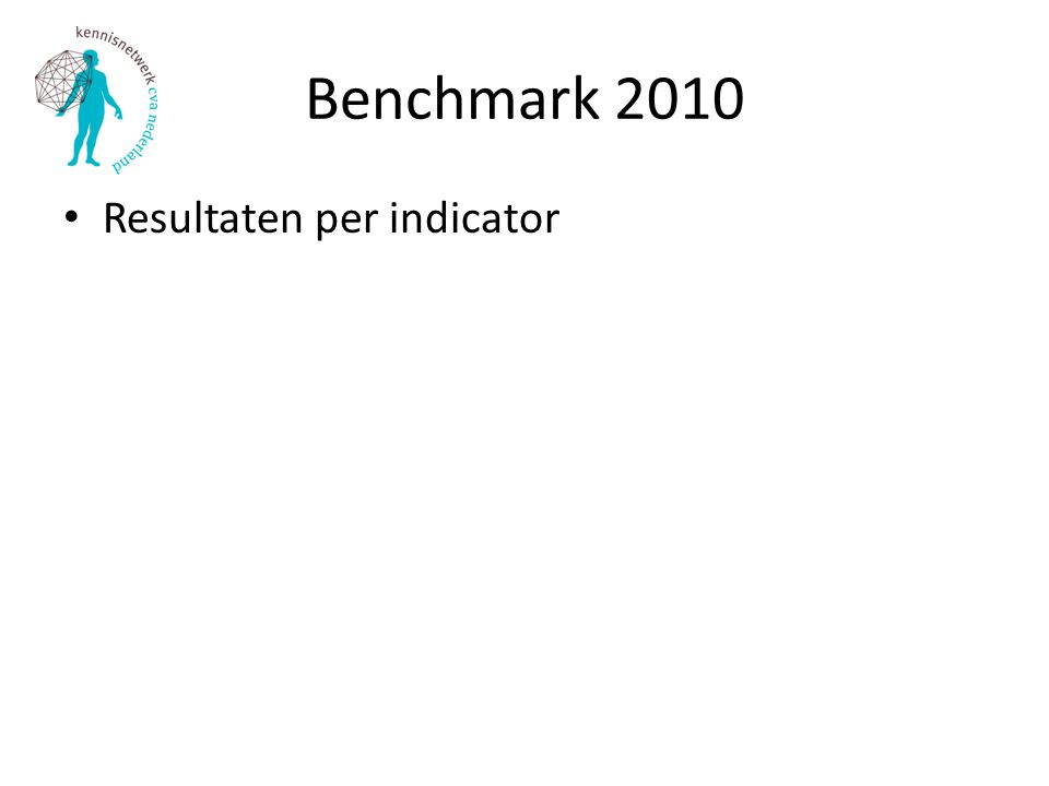 Benchmark 2010 Resultaten per indicator
