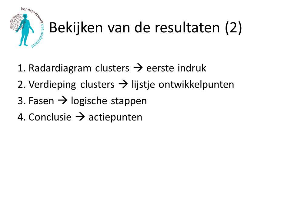 Bekijken van de resultaten (2)