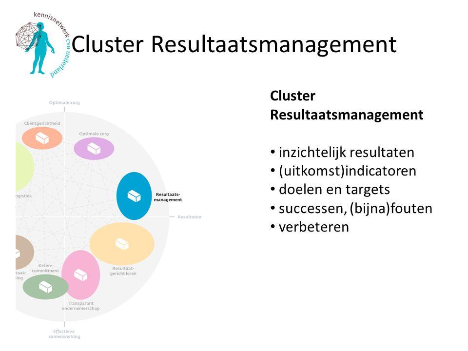 Cluster Resultaatsmanagement