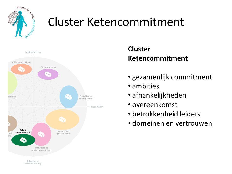 Cluster Ketencommitment