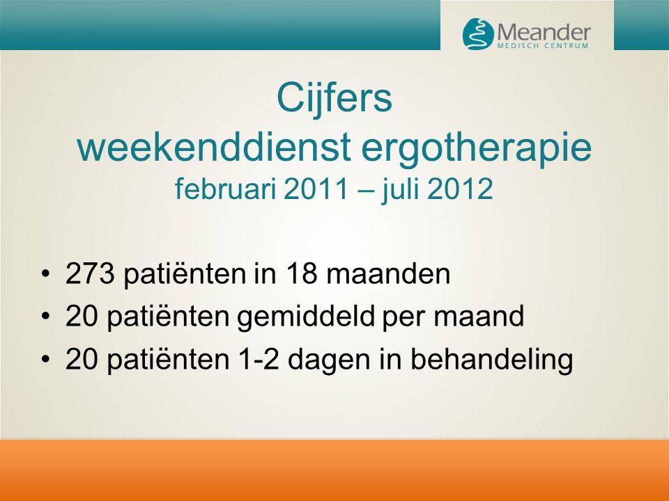 Cijfers weekenddienst ergotherapie februari 2011 – juli 2012