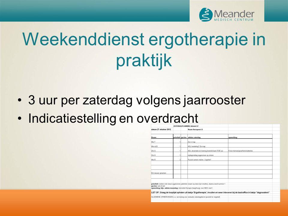 Weekenddienst ergotherapie in praktijk