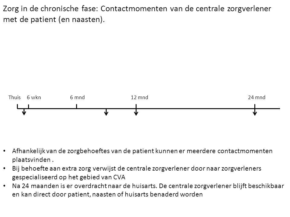 Zorg in de chronische fase: Contactmomenten van de centrale zorgverlener met de patient (en naasten).