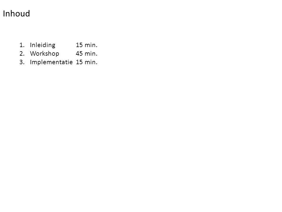 Inhoud Inleiding 15 min. Workshop 45 min. Implementatie 15 min.