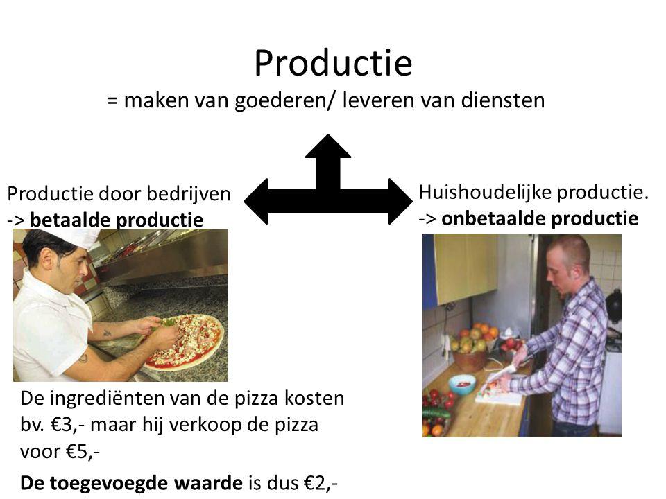 Productie = maken van goederen/ leveren van diensten