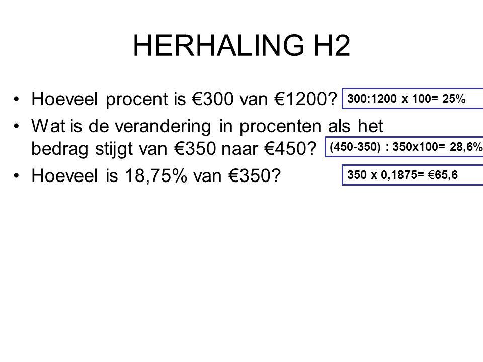 HERHALING H2 Hoeveel procent is €300 van €1200