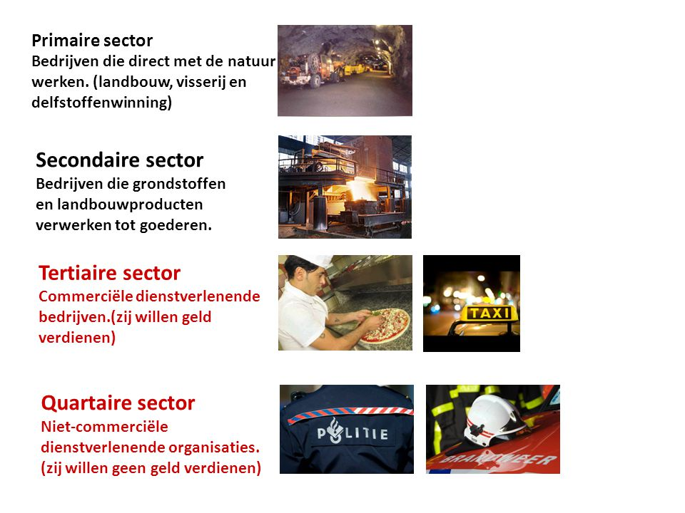Secondaire sector Tertiaire sector Quartaire sector Primaire sector