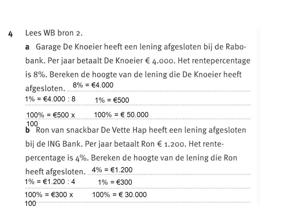 8% = €4.000 1% = €4.000 : 8. 1% = €500. 100% = €500 x 100. 100% = € 50.000. 4% = €1.200. 1% = €1.200 : 4.