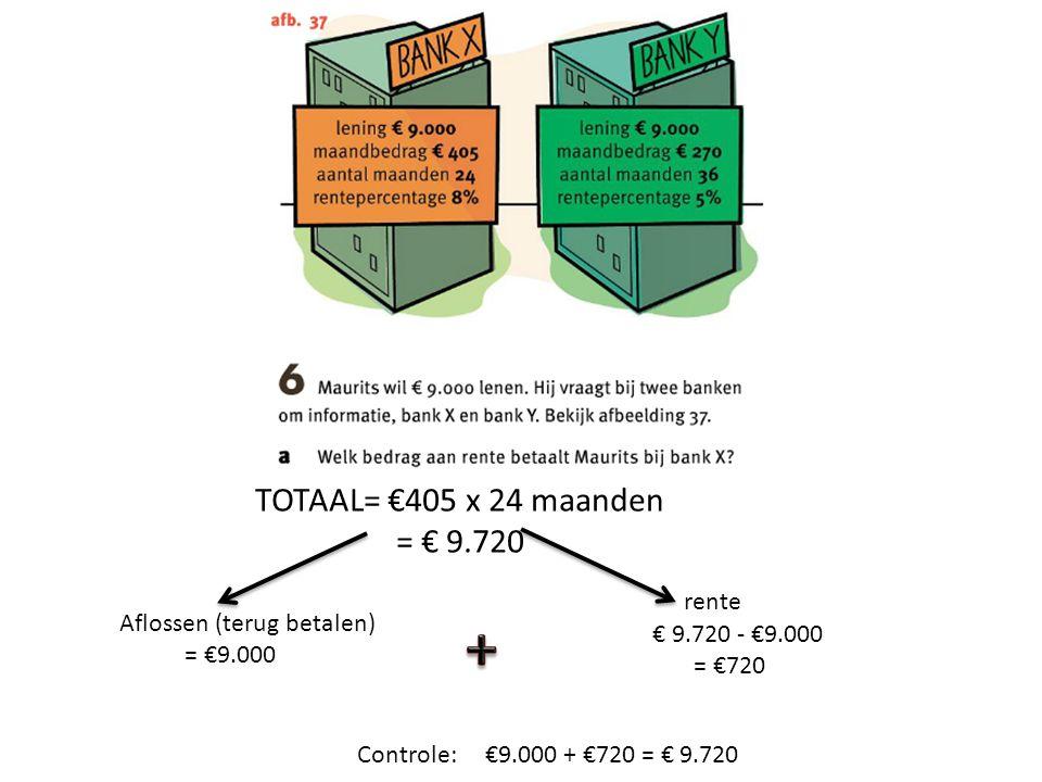 + TOTAAL= €405 x 24 maanden = € 9.720 rente Aflossen (terug betalen)