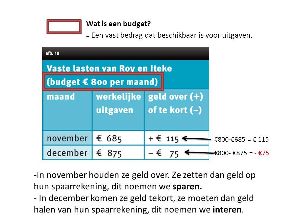 Wat is een budget = Een vast bedrag dat beschikbaar is voor uitgaven. €800-€685 = € 115. €800- €875 = - €75.