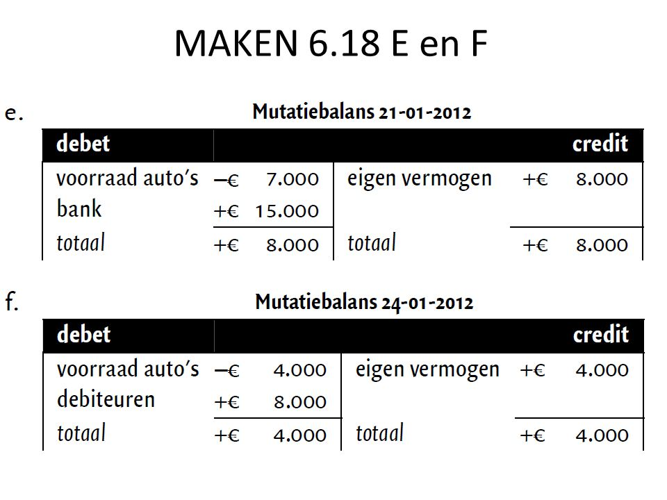 MAKEN 6.18 E en F