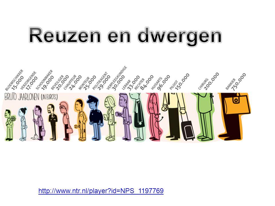 Reuzen en dwergen http://www.ntr.nl/player id=NPS_1197769