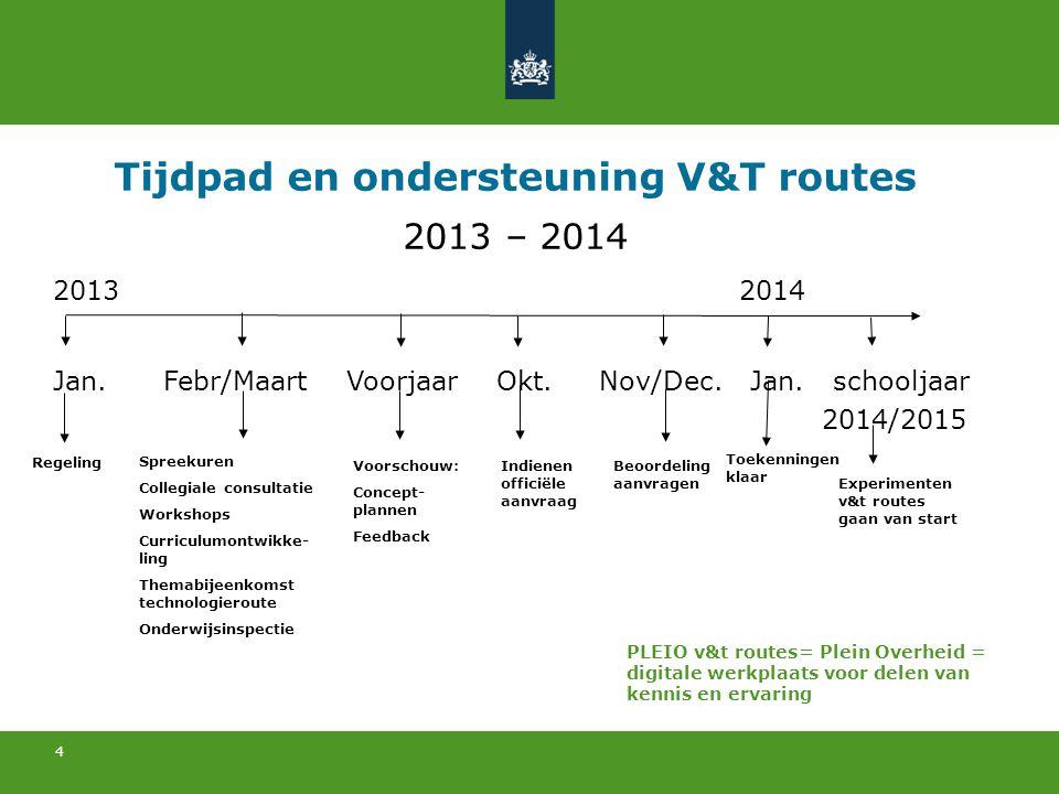 Tijdpad en ondersteuning V&T routes