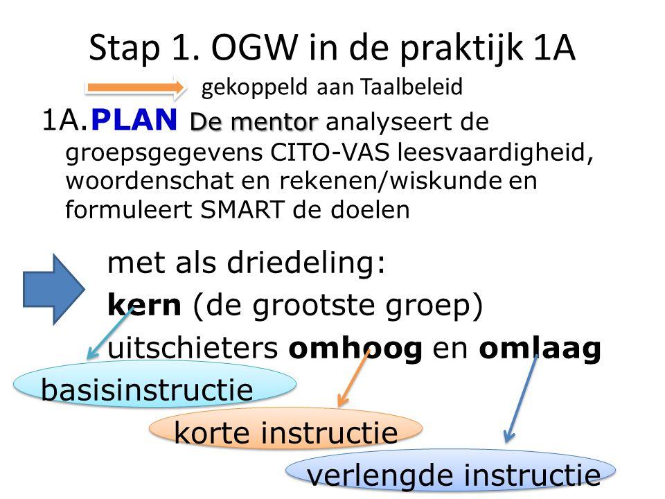 Stap 1. OGW in de praktijk 1A gekoppeld aan Taalbeleid