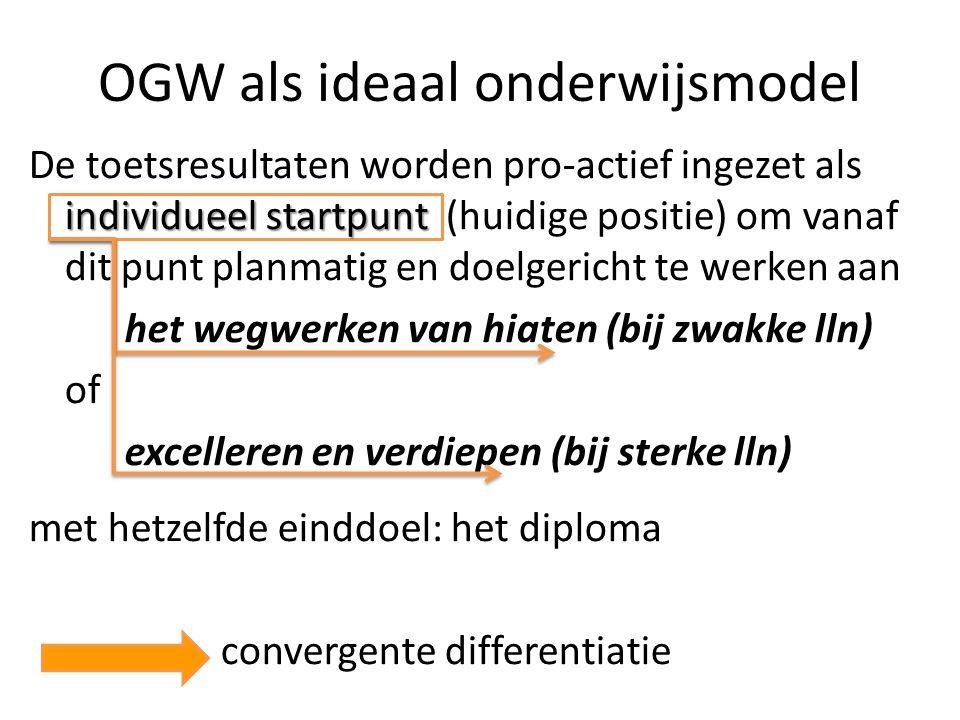 OGW als ideaal onderwijsmodel