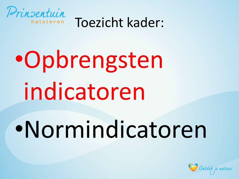Opbrengsten indicatoren Normindicatoren