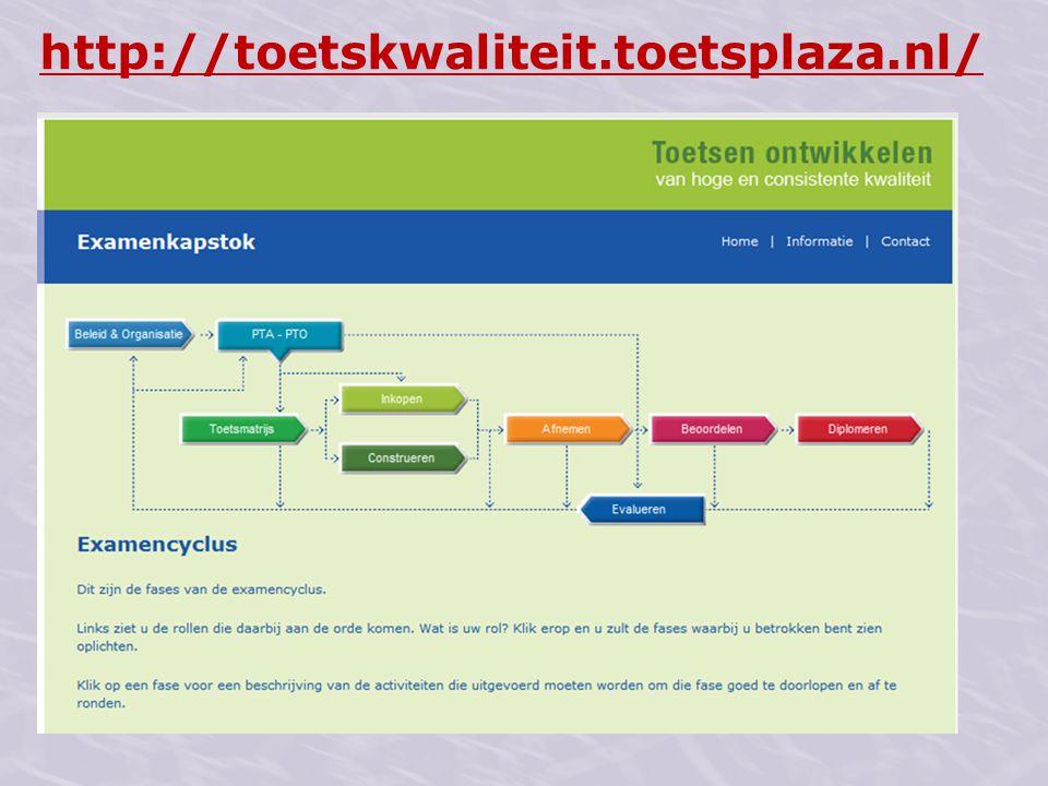 http://toetskwaliteit.toetsplaza.nl/