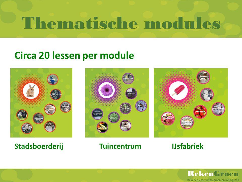 Thematische modules Circa 20 lessen per module