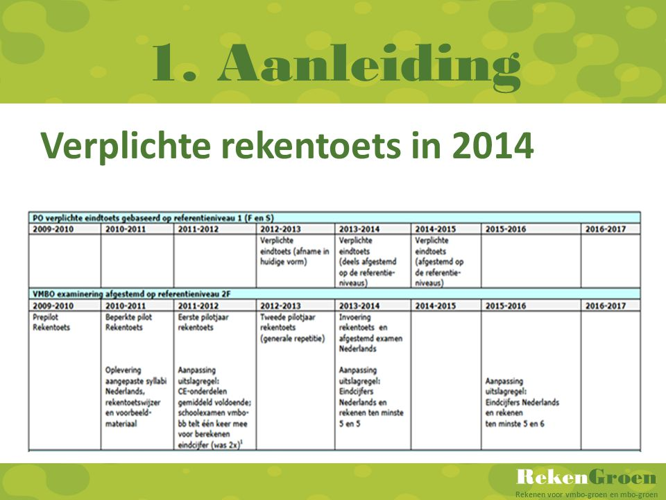 1. Aanleiding Verplichte rekentoets in 2014