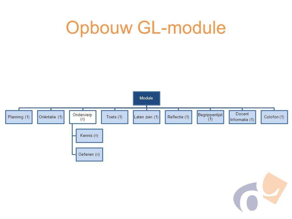 Opbouw GL-module Geen van de onderdelen is optioneel