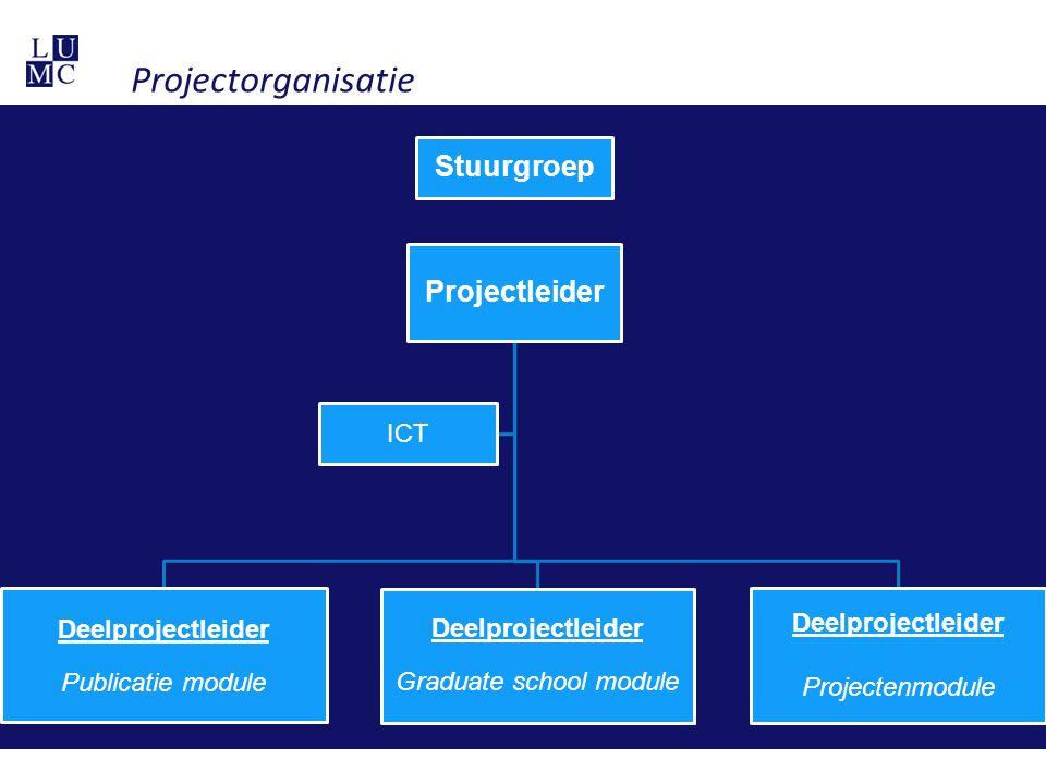 Projectorganisatie Stuurgroep Projectleider ICT
