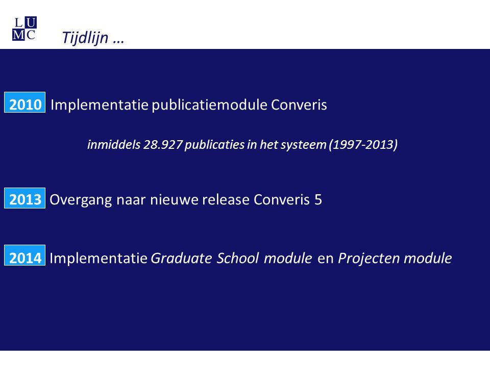 Tijdlijn … 2010 Implementatie publicatiemodule Converis